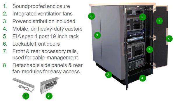 Home U003e Cabinets And Racks U003e Quiet Racks U003e APC NetShelter CX